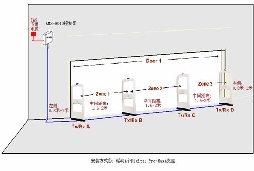 epro4_3.axd digitalpro max4�(数字加强型) _detection system 先讯科技 先讯美资 sensormatic wiring diagram at readyjetset.co